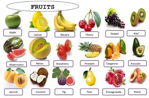 фрукты на английском